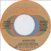 Click here for more info about 'Creative Source - Migration'